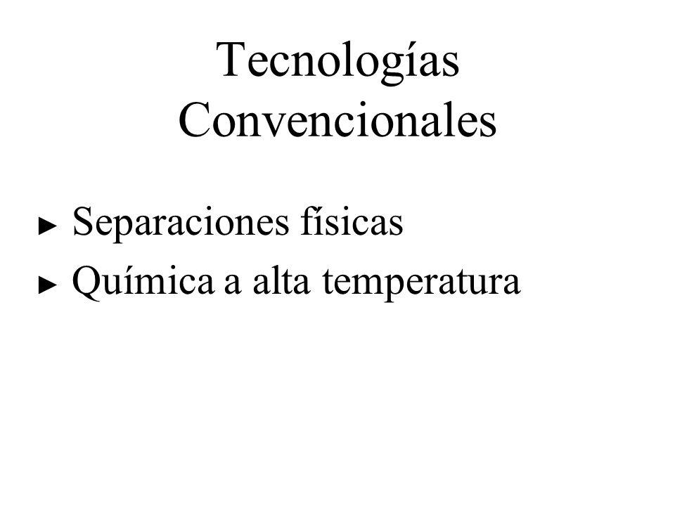 Tecnologías Convencionales