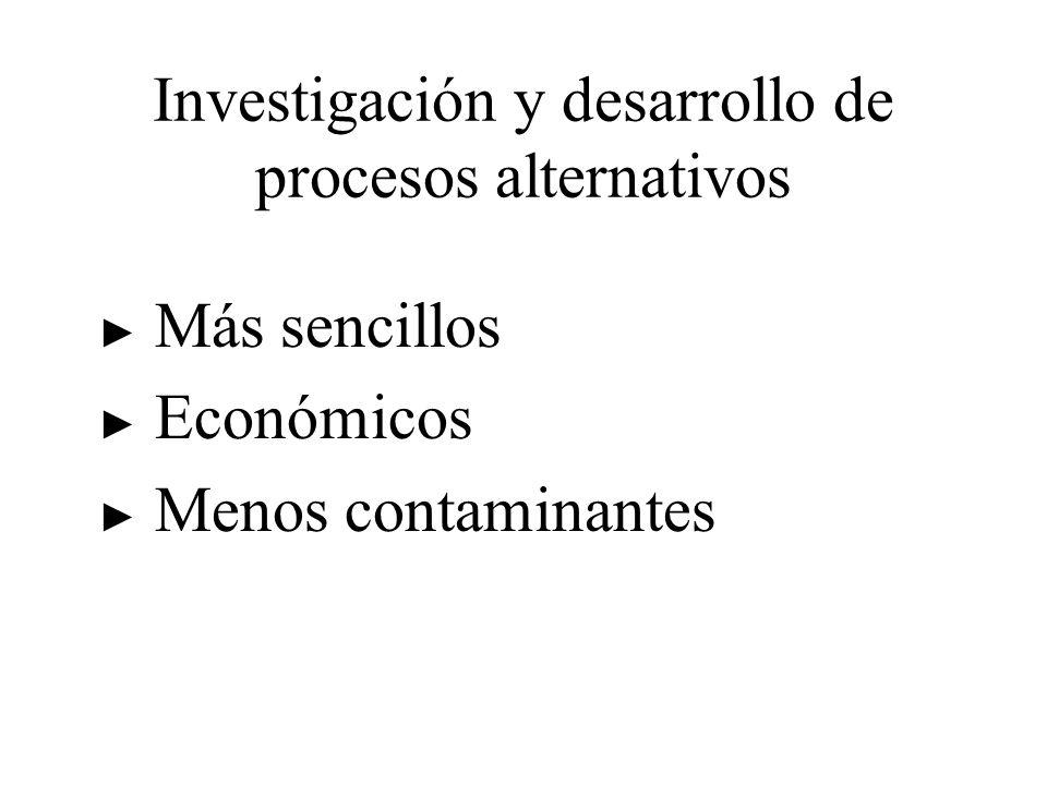 Investigación y desarrollo de procesos alternativos