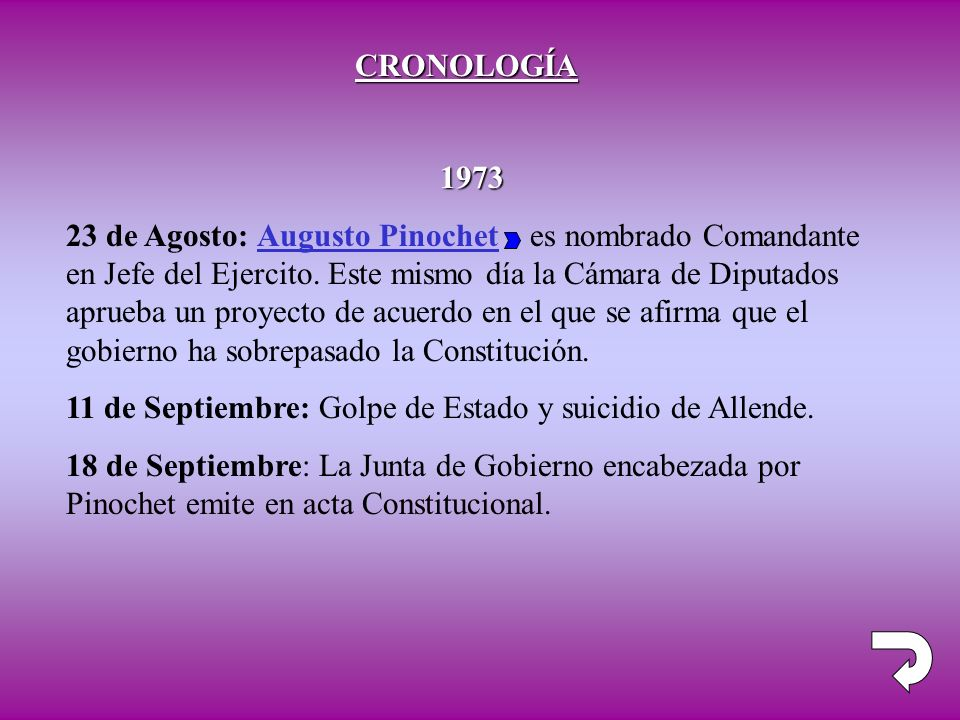 CRONOLOGÍA 1973.