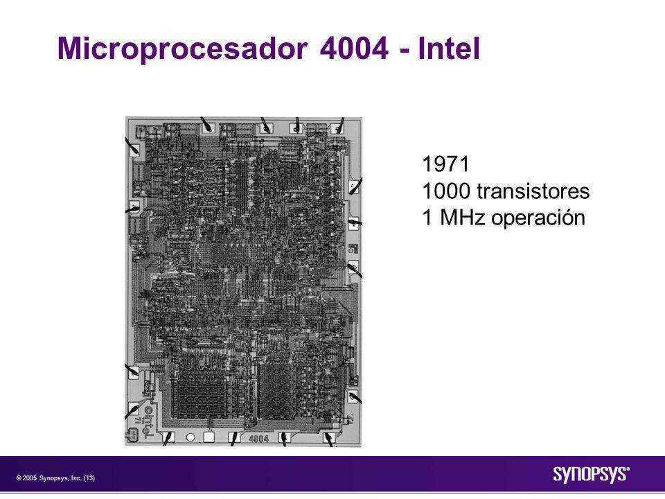 Microprocesador 4004 - Intel