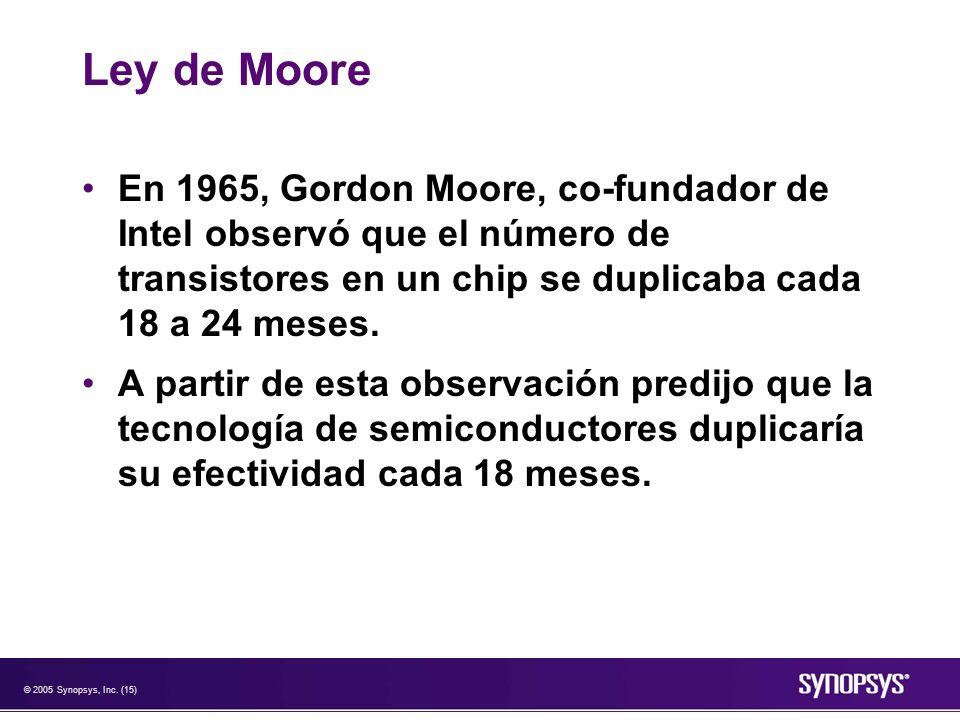 Ley de Moore En 1965, Gordon Moore, co-fundador de Intel observó que el número de transistores en un chip se duplicaba cada 18 a 24 meses.