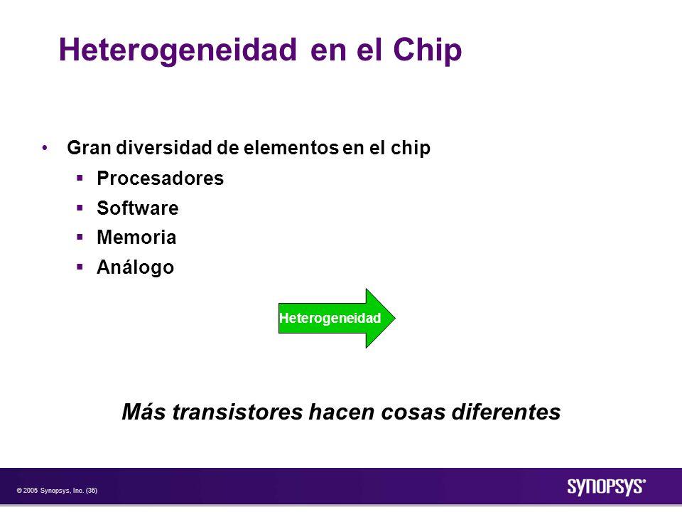 Heterogeneidad en el Chip