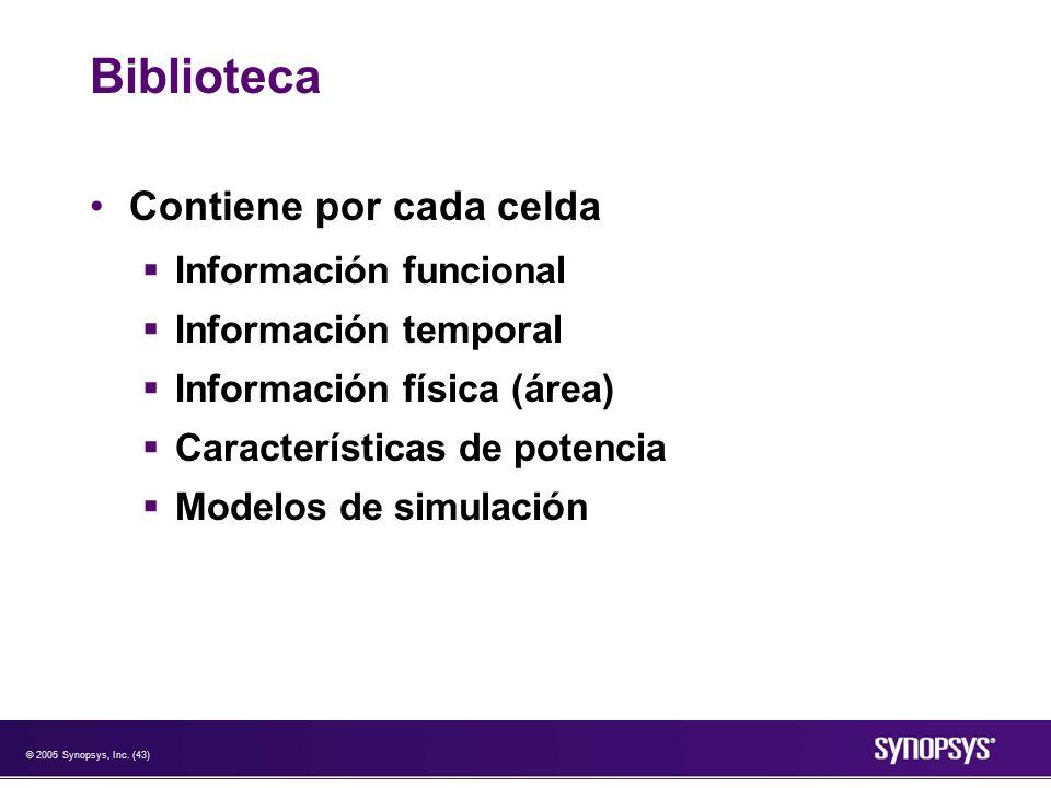 Biblioteca Contiene por cada celda Información funcional