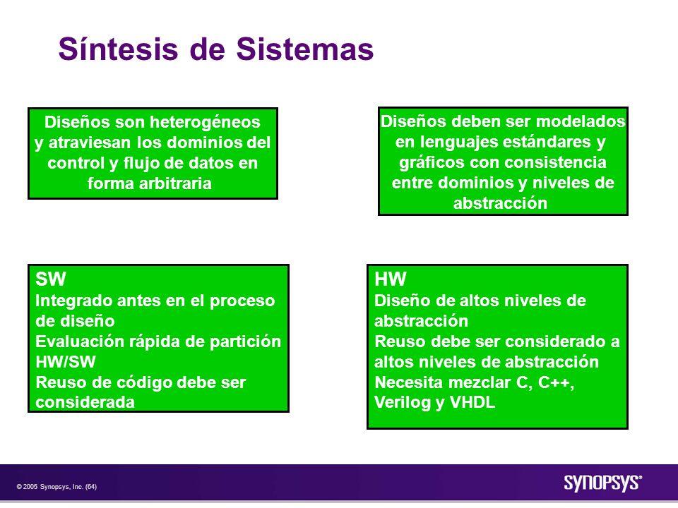 Síntesis de Sistemas SW HW Diseños son heterogéneos