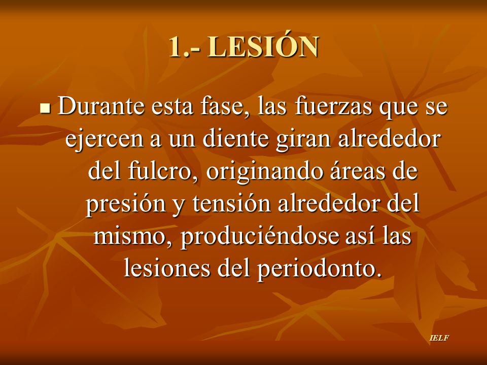 1.- LESIÓN