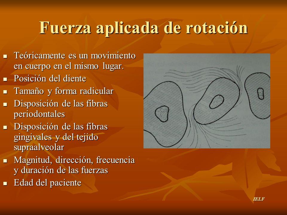 Fuerza aplicada de rotación