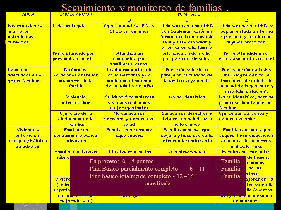 Seguimiento y monitoreo de familias .