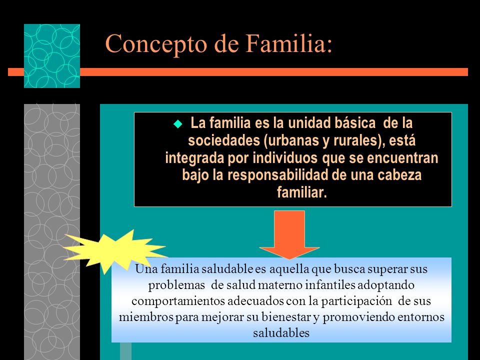 Concepto de Familia: