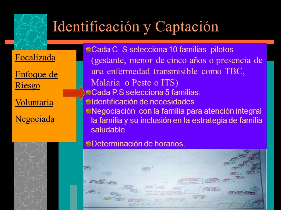 Identificación y Captación