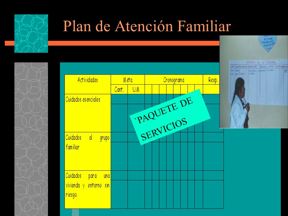 Plan de Atención Familiar