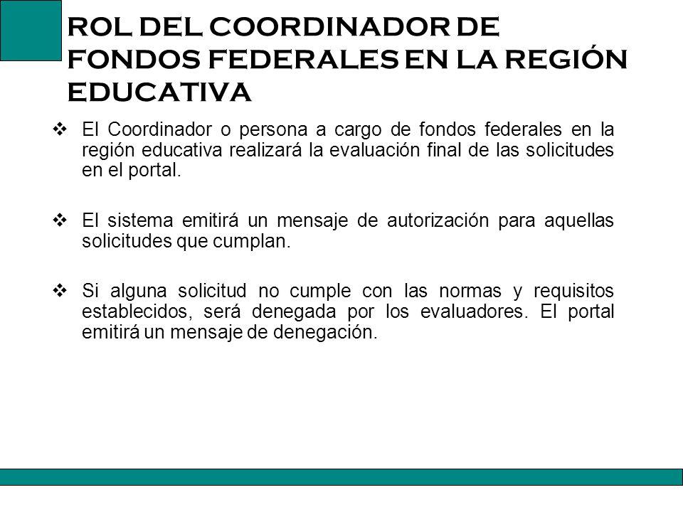 ROL DEL COORDINADOR DE FONDOS FEDERALES EN LA REGIÓN EDUCATIVA
