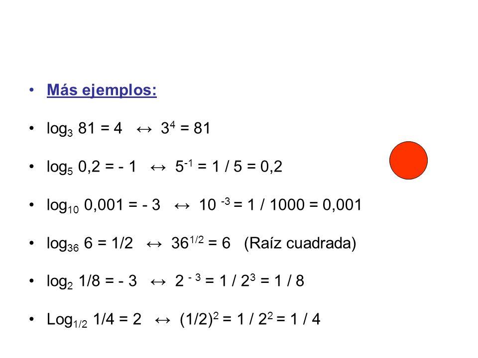 Más ejemplos: log3 81 = 4 ↔ 34 = 81. log5 0,2 = - 1 ↔ 5-1 = 1 / 5 = 0,2. log10 0,001 = - 3 ↔ 10 -3 = 1 / 1000 = 0,001.