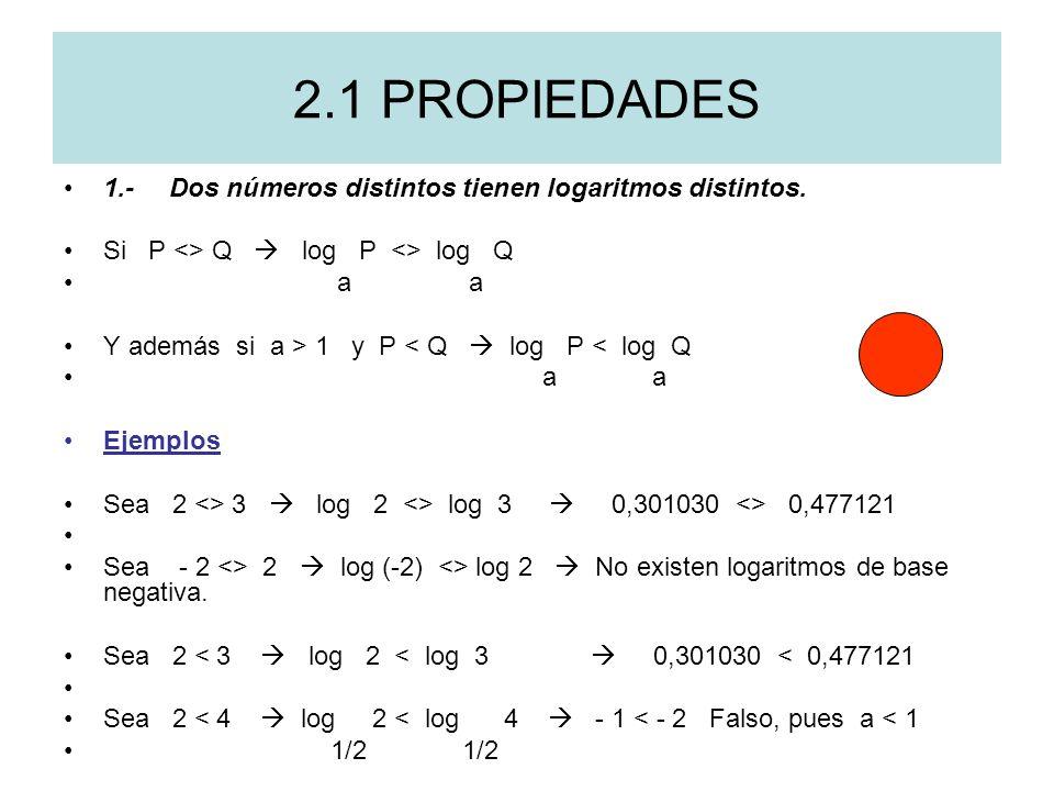 2.1 PROPIEDADES 1.- Dos números distintos tienen logaritmos distintos.