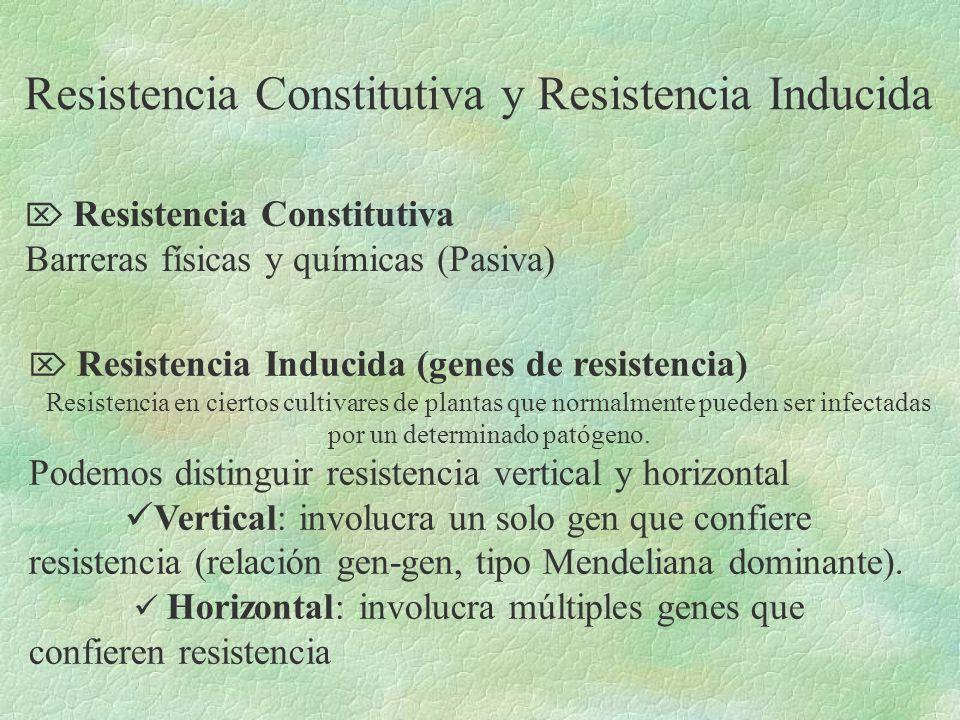 Resistencia Constitutiva y Resistencia Inducida
