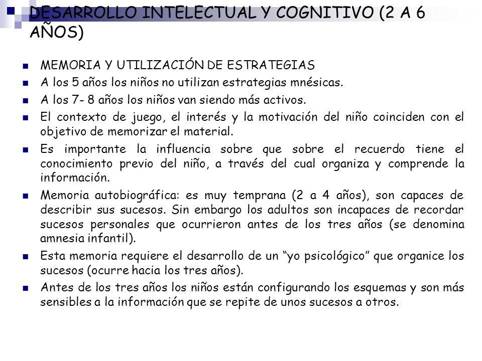 DESARROLLO INTELECTUAL Y COGNITIVO (2 A 6 AÑOS)