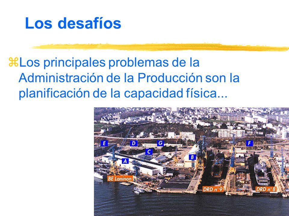 Los desafíos Los principales problemas de la Administración de la Producción son la planificación de la capacidad física...