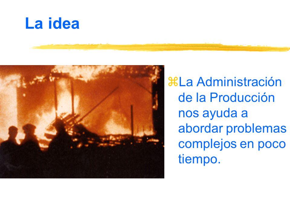 La idea La Administración de la Producción nos ayuda a abordar problemas complejos en poco tiempo.