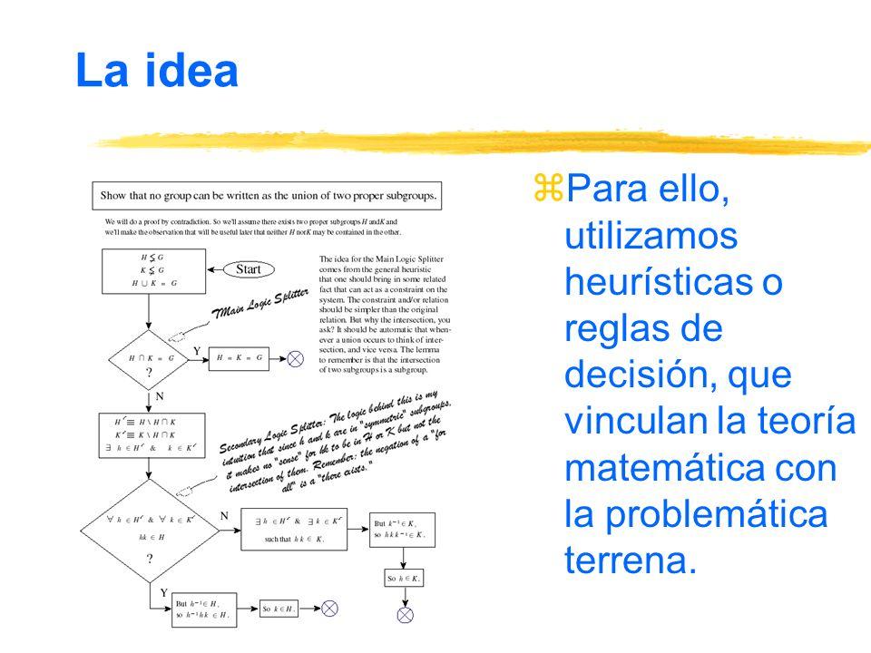 La idea Para ello, utilizamos heurísticas o reglas de decisión, que vinculan la teoría matemática con la problemática terrena.
