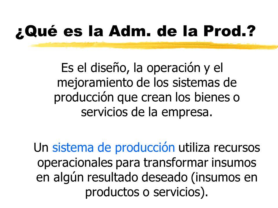 ¿Qué es la Adm. de la Prod.