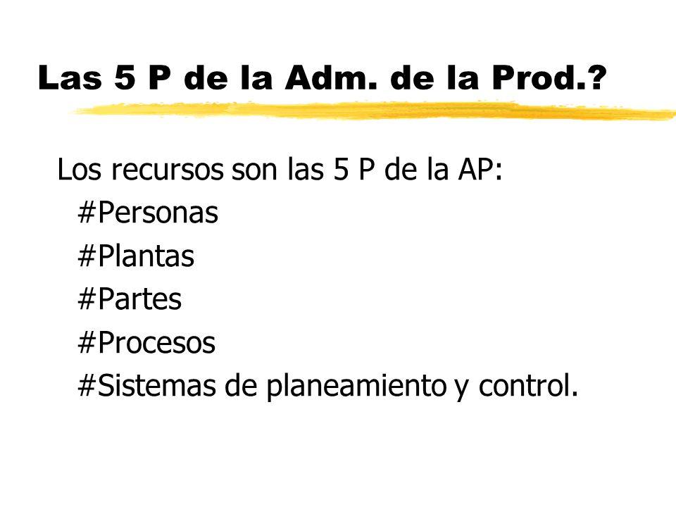 Las 5 P de la Adm. de la Prod. Los recursos son las 5 P de la AP: