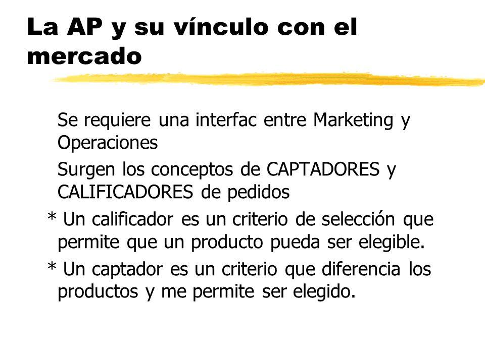 La AP y su vínculo con el mercado