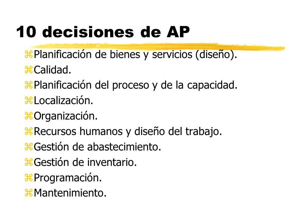 10 decisiones de AP Planificación de bienes y servicios (diseño).