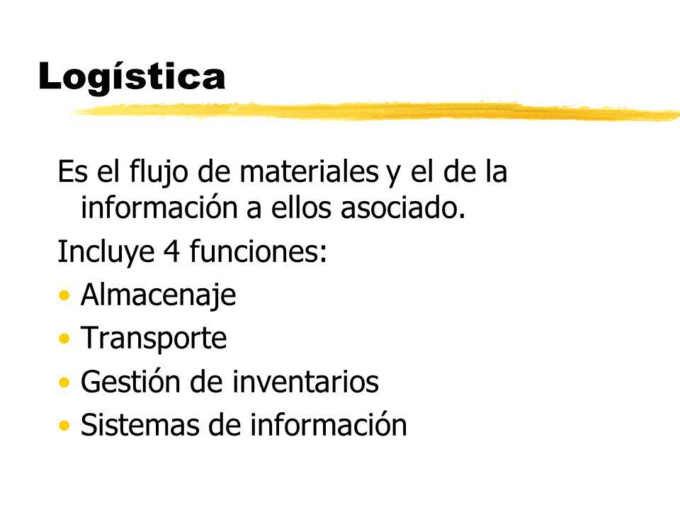 Logística Es el flujo de materiales y el de la información a ellos asociado. Incluye 4 funciones: Almacenaje.