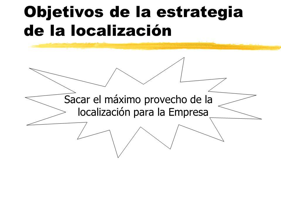 Objetivos de la estrategia de la localización