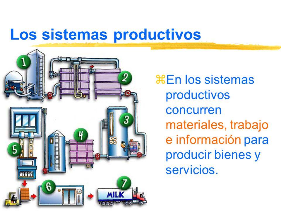 Los sistemas productivos