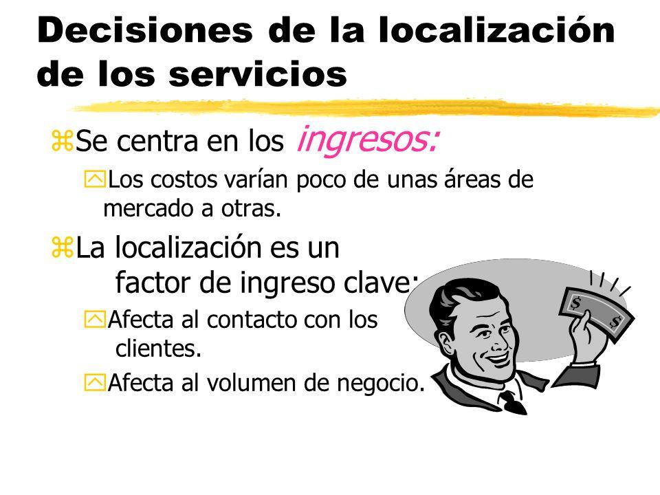 Decisiones de la localización de los servicios