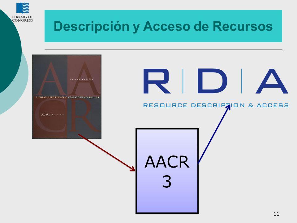 Descripción y Acceso de Recursos