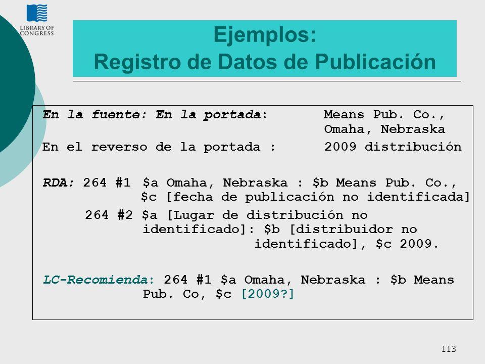 Ejemplos: Registro de Datos de Publicación