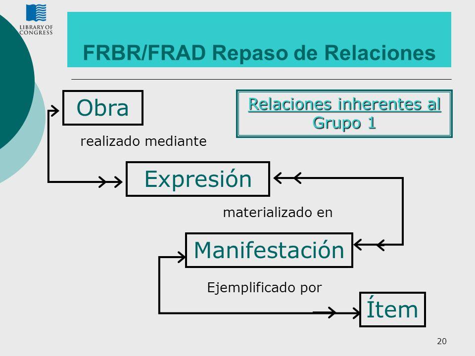 FRBR/FRAD Repaso de Relaciones