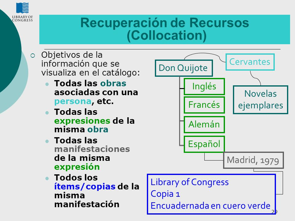 Recuperación de Recursos (Collocation)
