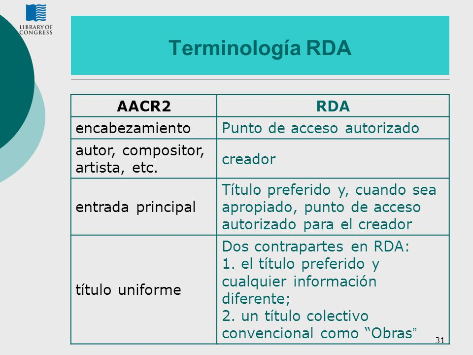 Terminología RDA AACR2 RDA encabezamiento Punto de acceso autorizado