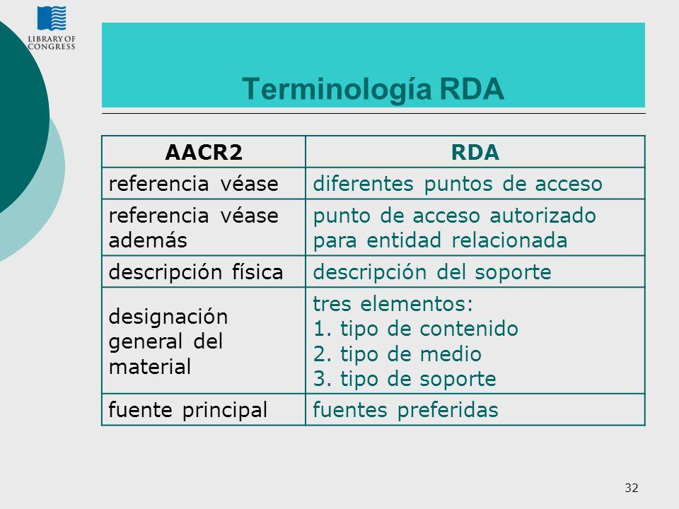 Terminología RDA AACR2 RDA referencia véase