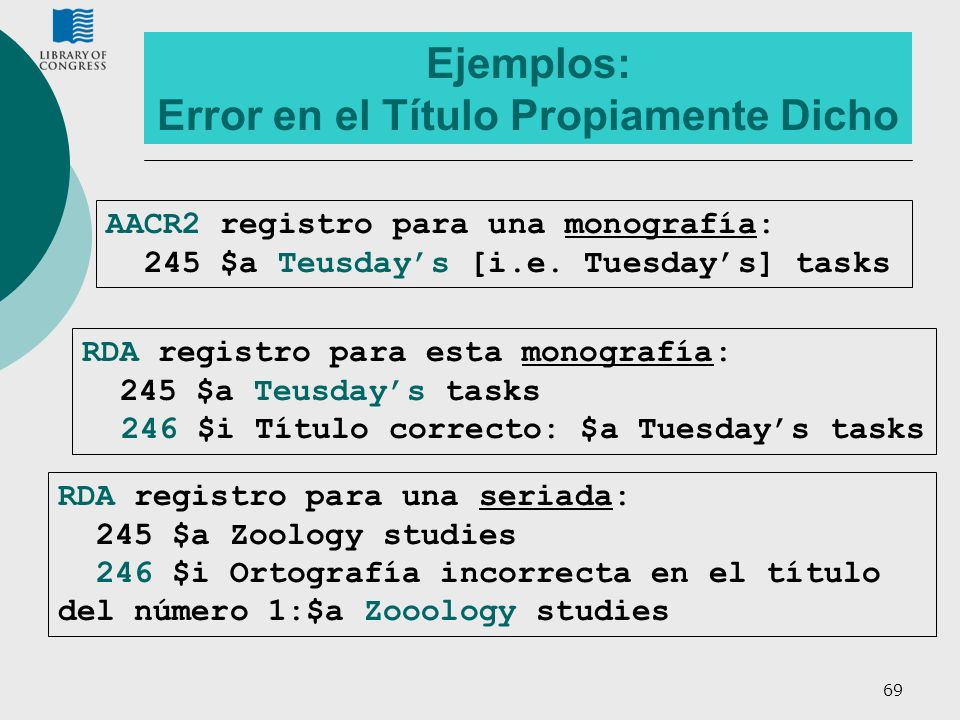Ejemplos: Error en el Título Propiamente Dicho