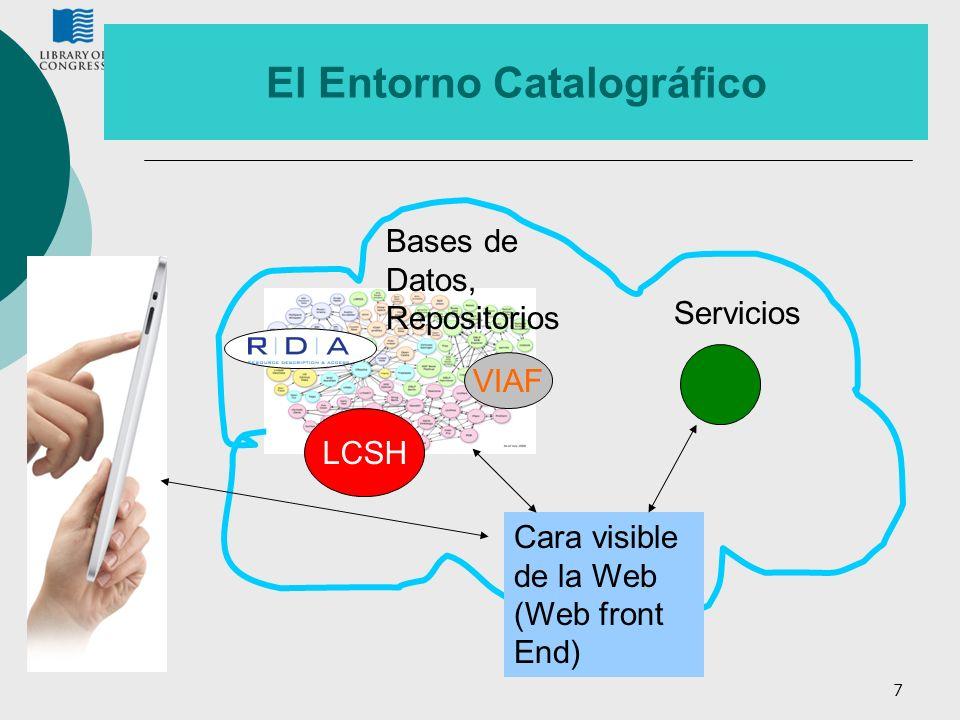 El Entorno Catalográfico