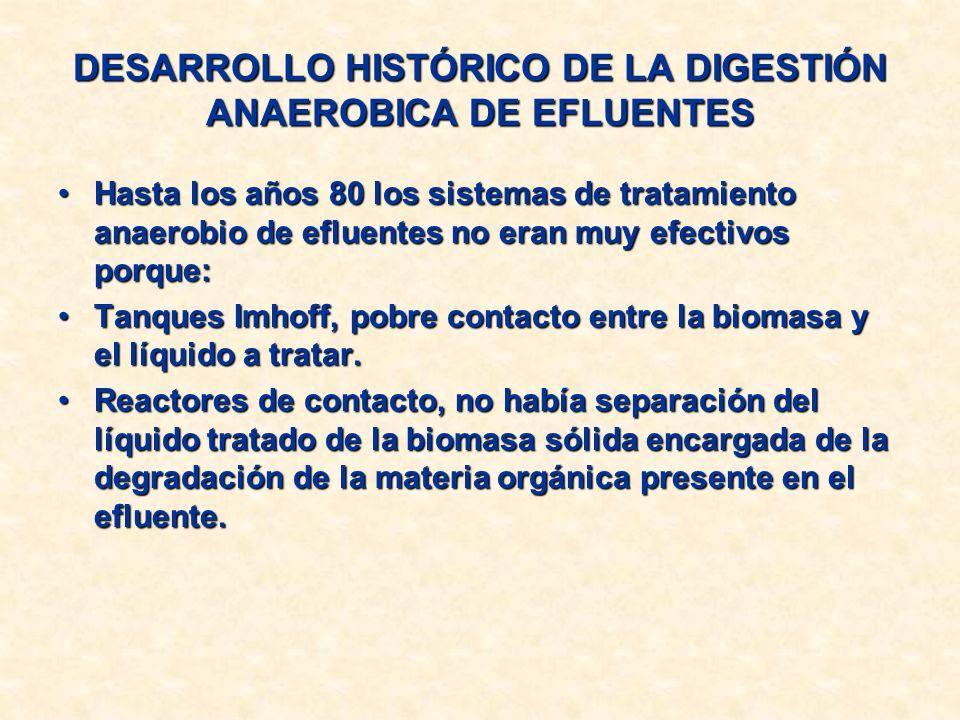 DESARROLLO HISTÓRICO DE LA DIGESTIÓN ANAEROBICA DE EFLUENTES