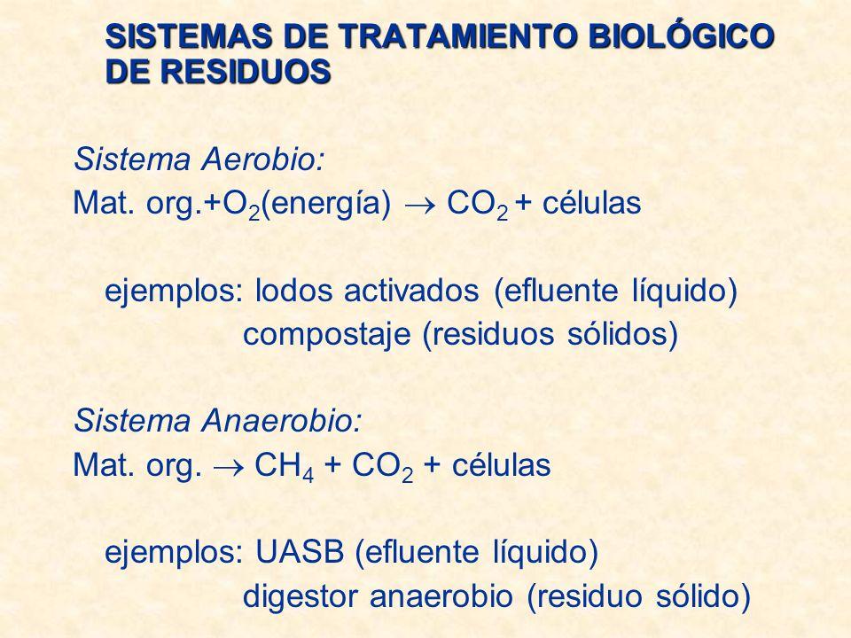 SISTEMAS DE TRATAMIENTO BIOLÓGICO DE RESIDUOS