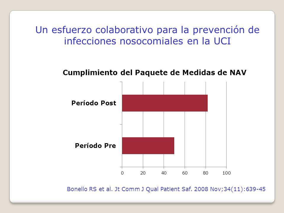 Un esfuerzo colaborativo para la prevención de infecciones nosocomiales en la UCI