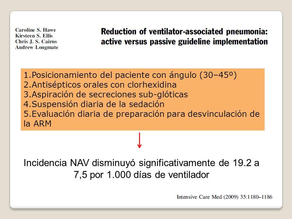 Incidencia NAV disminuyó significativamente de 19.2 a