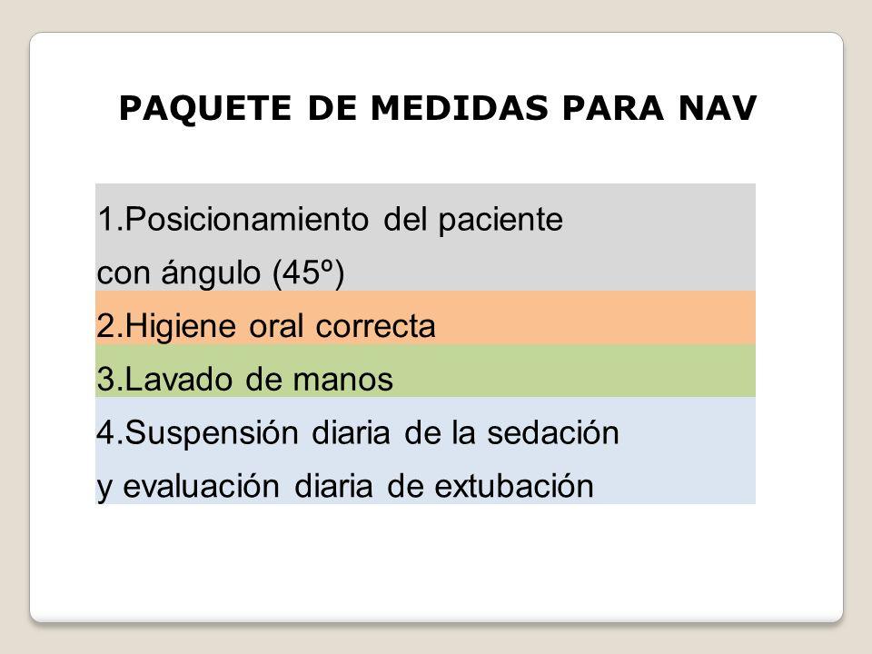 PAQUETE DE MEDIDAS PARA NAV