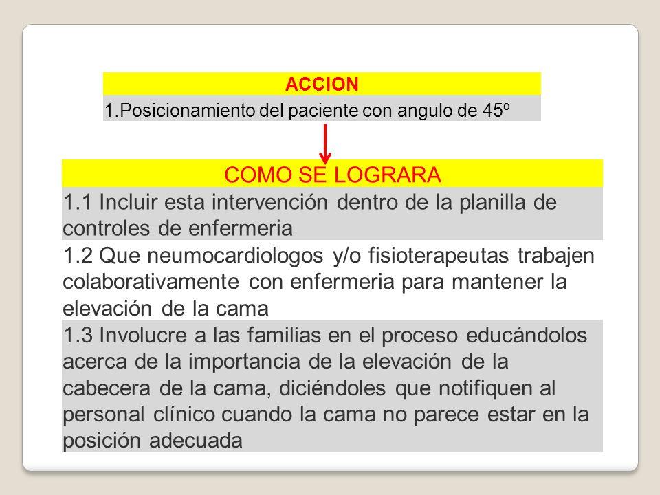 ACCION 1.Posicionamiento del paciente con angulo de 45º. COMO SE LOGRARA.