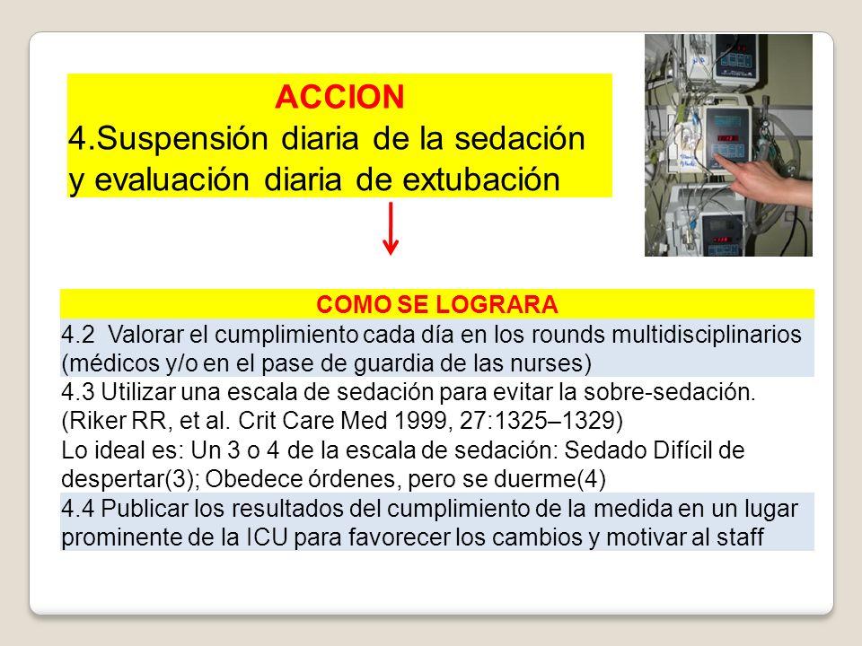 4.Suspensión diaria de la sedación y evaluación diaria de extubación