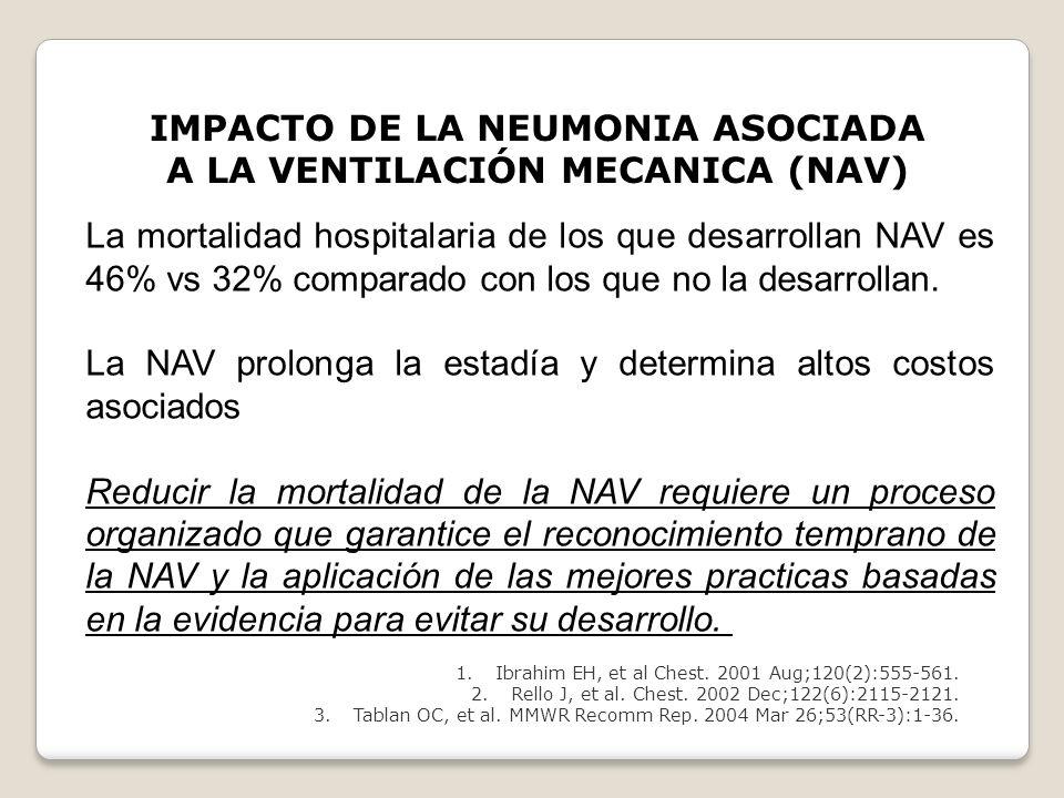 IMPACTO DE LA NEUMONIA ASOCIADA