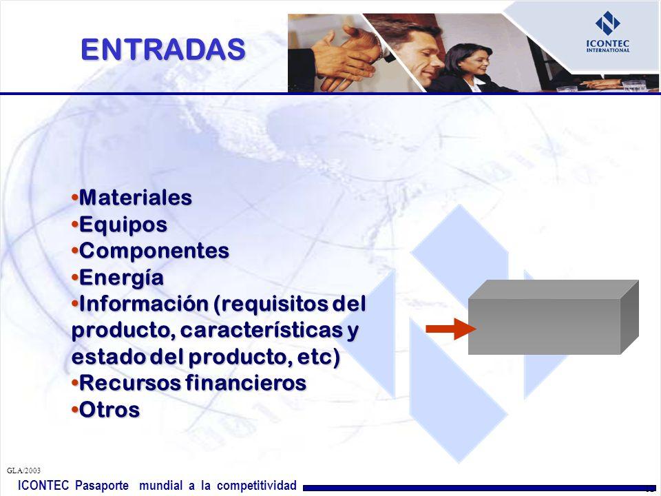 ENTRADAS Materiales Equipos Componentes Energía