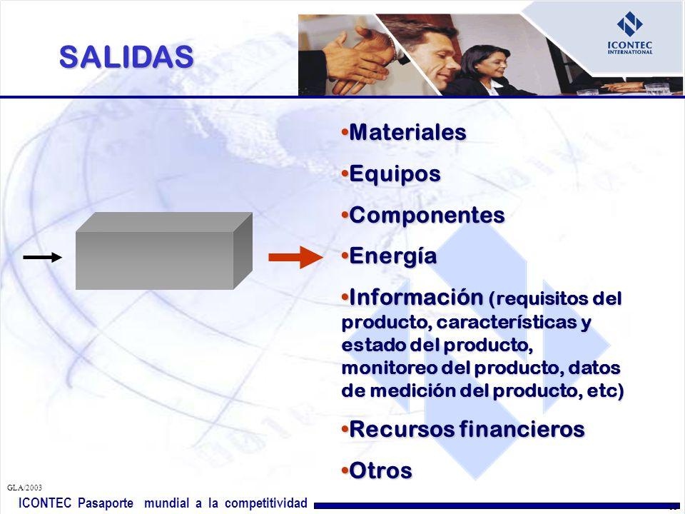SALIDAS Materiales Equipos Componentes Energía