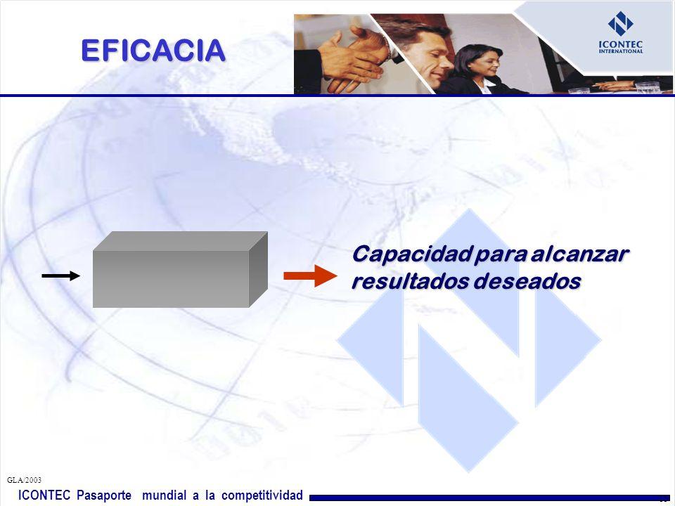 EFICACIA Capacidad para alcanzar resultados deseados GLA/2003 31 6