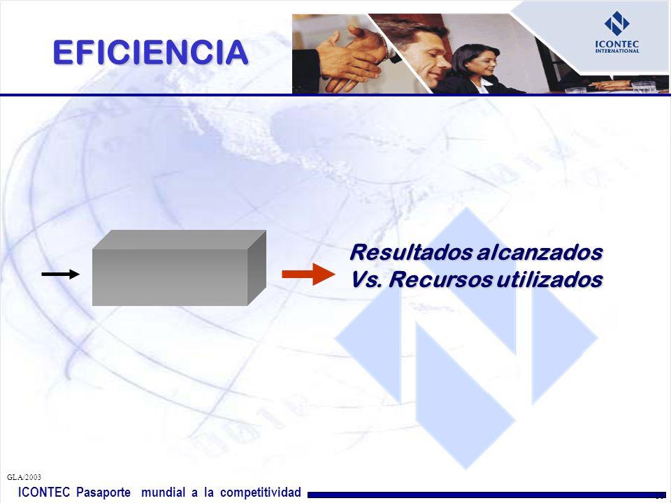 EFICIENCIA Resultados alcanzados Vs. Recursos utilizados GLA/2003 31 6